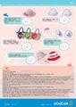 Güvenli ve Konforlu Çözümler. İyi Tatiller! Sayfa 23 Önizlemesi