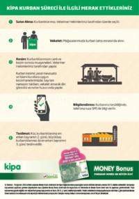Kipa Süpermarket 02 - 15 Ağustos 2018 Kampanya Broşürü: Kurban Etin Uzmanından Alınır! Sayfa 2